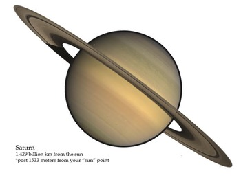 Planets of the Solar System - Size Proportionate