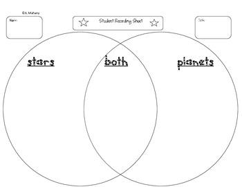 Planets v. Stars Venn Diagram
