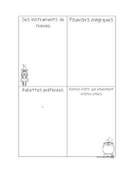 Planification d'une situation d'écriture Halloween
