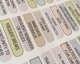 Student Accommodation Checklist Planner Header Stickers