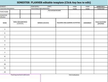 Planners for Australian Curriculum - Editable workbook