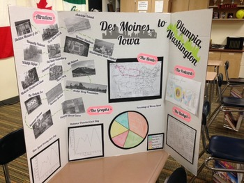 Plan A Road Trip >> Planning A Road Trip Project By Amy Scharnhorst Tpt