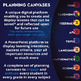 Planning Canvas Toolkit | ALL Subjects, 400+ Exemplars & Artwork Files for Life