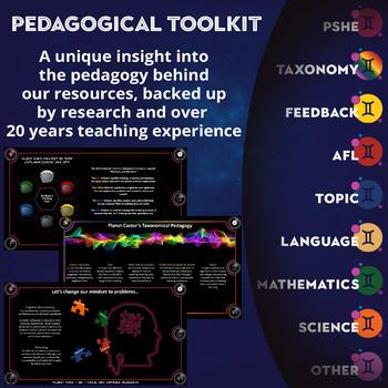 Toolkits BUNDLE | Planning Canvas, Pedagogical, Resource & Exemplar Toolkits