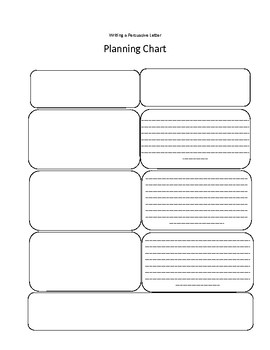 Planning Chart for Paragraph Writing