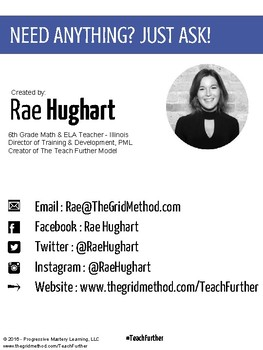 """Planning For The Future Page Guide - The """"Bow On Top"""" of Any Lesson!"""