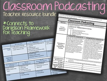 Planning Instruction for Student Classroom Podcasting Project