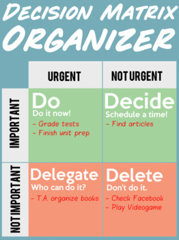 Planning Matrix: Urgent Vs. Important (Free Organizer!)