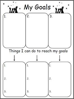 Planning Out My Goals