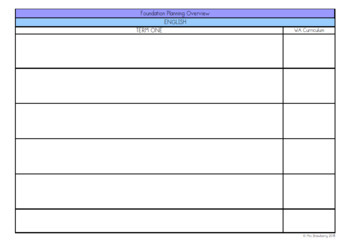 Planning Overviews - EDITABLE