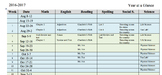 Planning Package Scope and Sequence Whole Year Plan
