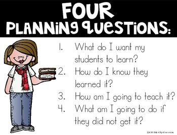 Planning Questions Poster (FREEBIE)