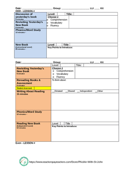 Planning Template - Leveled Literacy Intervention Kit