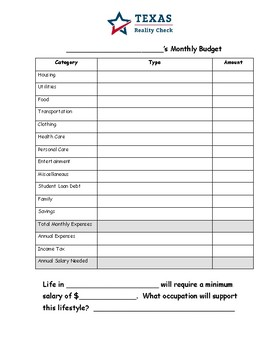 Planning a Budget Activity