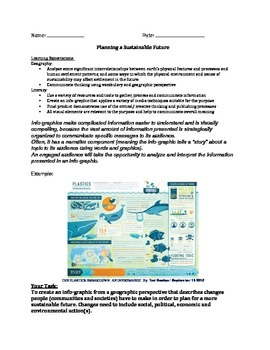 Planning a Sustainable Future: Infographic Culminating Task