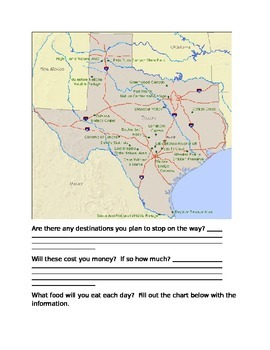 Planning a Trip Across Texas