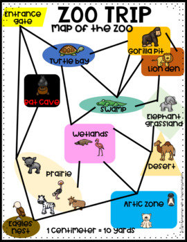 Planning a Zoo Trip Project Based Learning