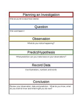 Planning an Investigation