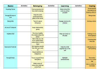 Planning for Resilience Toolkit