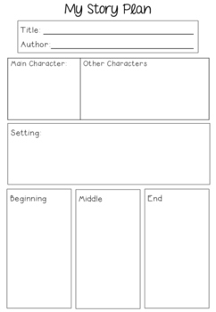 Planning templates for writing a narrative