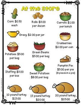 Planning Thanksgiving Dinner-A Math Performance Task, Grades 3/4, 3.NBT.2