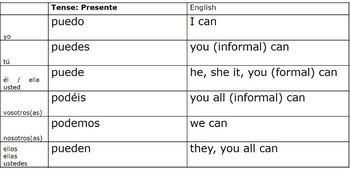 Plans For Free Time Bilingual Dialogue / Interacción Bilingüe
