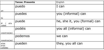 Plans For Free Time Bilingual Dialogue - Interacción Bilingüe