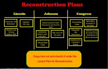 Plans for Reconstruction Review Flipchart