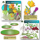 Plant Adaptations Clip Art Bundle