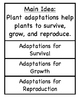 Plant Adaptations Research and Informational Writing Project