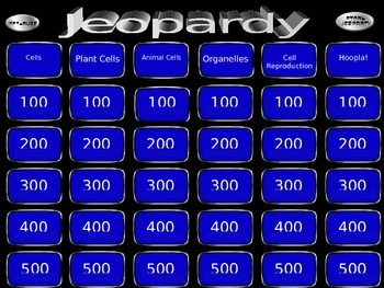 Plant & Animal Cell Jeopardy
