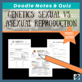 Plant & Animal Reproduction Doodle Notes & Quiz {Works toward NGSS MS-LS1-4}