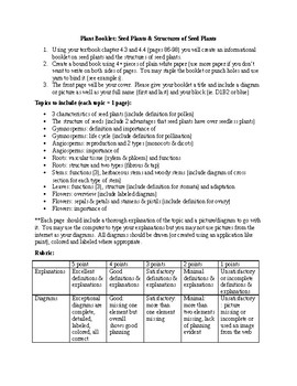 Plant Booklet: Seed Plants
