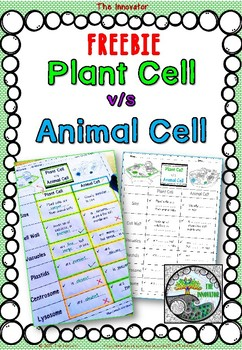 Plant Cell v/s Animal Cell