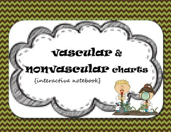Plant Classification {vascular and nonvascular-interactive notebooks}