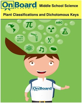 Plant Classifications and Dichotomous Keys-Interactive Lesson