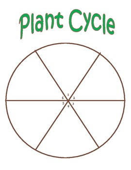 Plant Cycle Cut & Paste FREEBIE