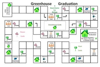 Plant & Flower Review Game - Greenhouse Graduation