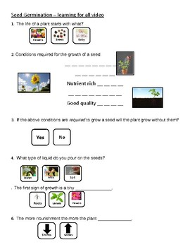 Plant Germination - Smart Learning for All