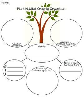 Plant Habitiat Graphic Organizer and Writing Prompt