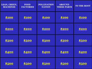 Jeopardy Review Game: Life Science Unit on Plants
