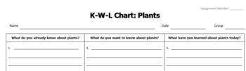 Plant KWL Chart