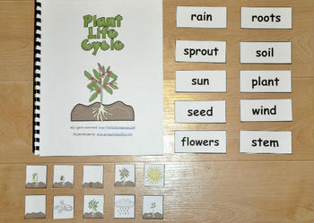Plant Life Cycle Adapted Books Unit