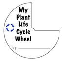 Plant Life Cycle Wheel