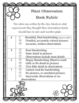 Plant Observation Book Rubric