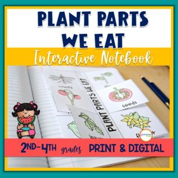 Plant Parts We Eat