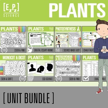 Plant Processes Unit Bundle