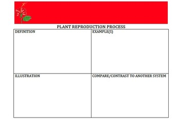 Plant Reproduction Graphic and Rubric