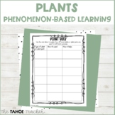 Plant Resources for Inquiry / Phenomenon-Based Learning