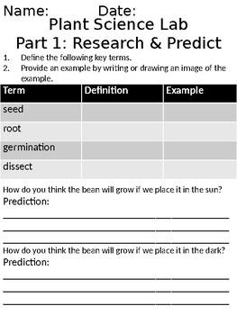 Plant Science Unit
